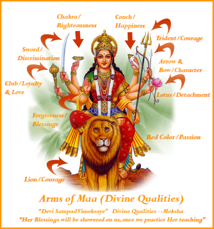 What Does Goddess Durga Symbolize Home Of The Global Indian
